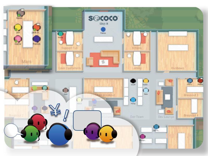 仮想オフィスツールSococo Virtual Office