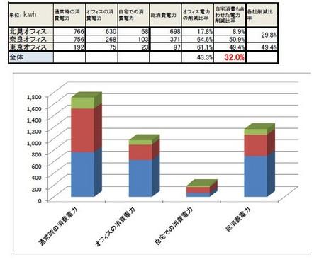 telework201208_graph.jpg