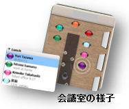Sococo Team Space導入のメリット3