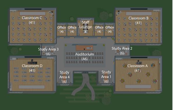Classroom-2Desks-1Science-1Round